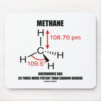 Mousepad Gás de estufa do metano 20 vezes mais poderoso