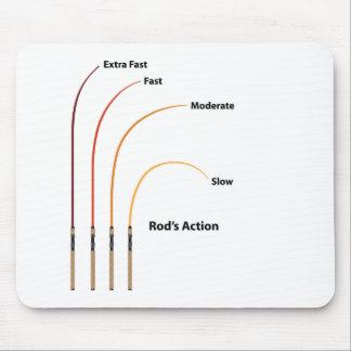 Mousepad Illustra do vetor das características do diagrama