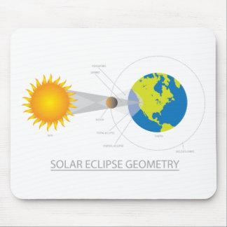 Mousepad Ilustração da geometria do eclipse solar