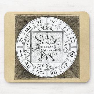 Mousepad Mandala dos símbolos do zodíaco e do planeta