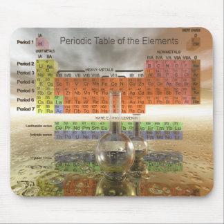 Mousepad Mesa periódica dos elementos