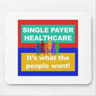 Mousepad Único pagador Cuidados médicos-é o que as pessoas