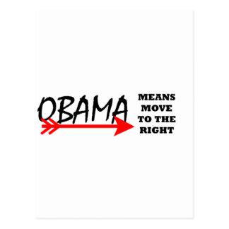Movimento dos meios de OBAMA à direita o MUSEU Cartão Postal