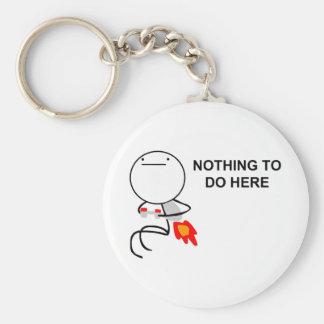 Nada fazer aqui - o chaveiro