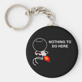 Nada fazer aqui - o chaveiro preto