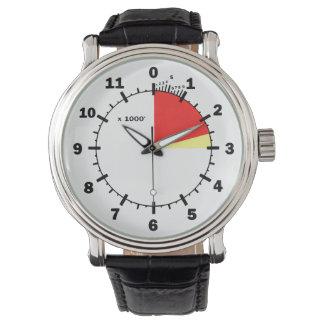 (Não cara do altímetro um real) Relógio De Pulso