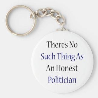 Não há nenhuma coisa como um político honesto chaveiro