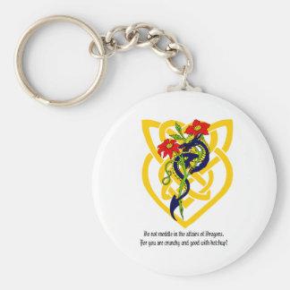 Não intrometa nos casos dos dragões chaveiro