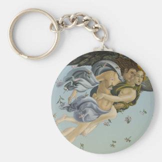 Nascimento do chaveiro de Venus