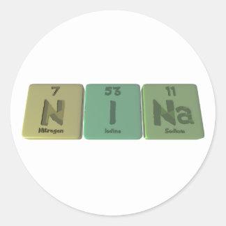 Nina como o sódio do iodo do nitrogênio adesivo