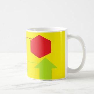 Nomeie a caneca de café de Activity das formas '