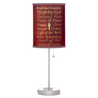 Nomes da lâmpada de Jesus