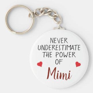 Nunca chaveiro personalizado Mimi do Underestimate