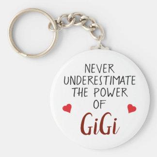Nunca subestime o chaveiro personalizado GiGi