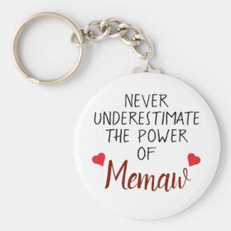 Nunca subestime o chaveiro personalizado Memaw