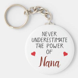 Nunca subestime o chaveiro personalizado Nana