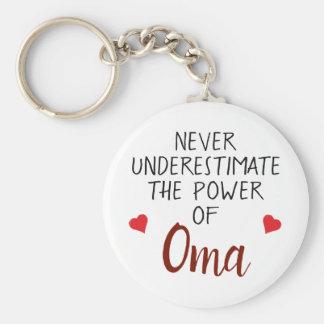 Nunca subestime o chaveiro personalizado Oma