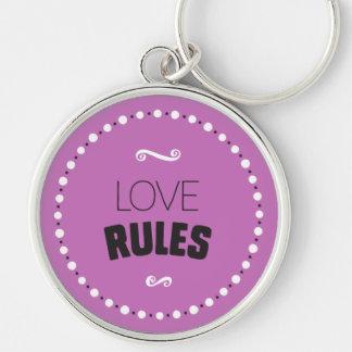 O amor ordena o chaveiro - fundo editável