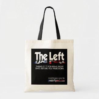 O bolsa do orçamento - a esquerda, definida…
