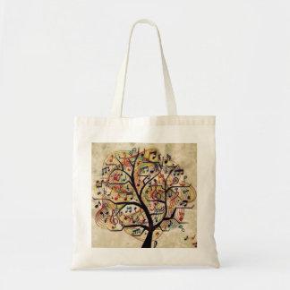 O bolsa do orçamento da árvore da música