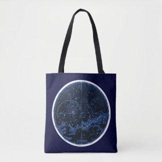 O bolsa do sul das constelações