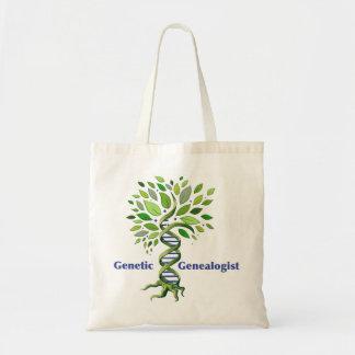 O bolsa genético da árvore genealógica