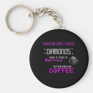 O café é meu chaveiro do botão de BFF