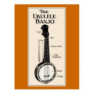 O cartão do banjo do Ukulele