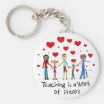 O ensino é um trabalho do chaveiro do coração