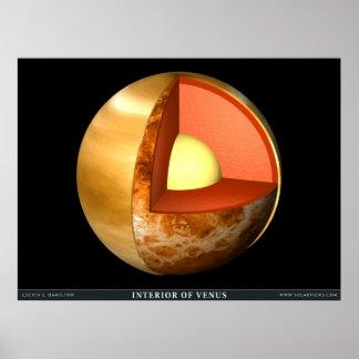 O interior de Venus Posters