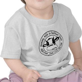 O leite da mamã, melhora do que ordenha apenas de camisetas