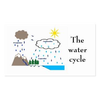 O marcador do ciclo da água cartão de visita