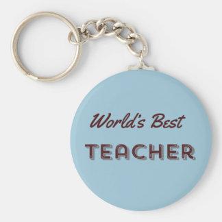 O melhor professor do mundo chaveiro