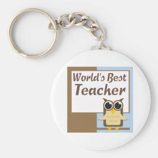 O melhor professor dos mundos chaveiro