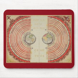 O modelo Geocentric de Velho do universo Mousepad