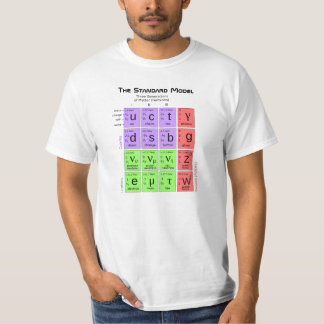 O modelo padrão do T da física de partícula Camiseta