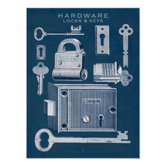 O poster do hardware do vintage trava chaves