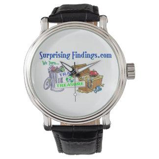 O relógio dos homens de SurprisingFindings