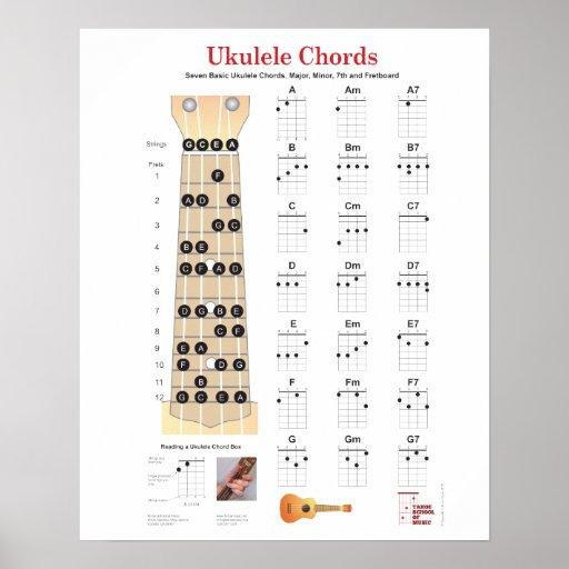 Ukulele : jack johnson ukulele chords Jack Johnson Ukulele Chords ...