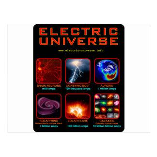 O universo elétrico cartão postal