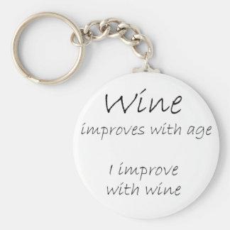 O vinho engraçado cita o chaveiro dos presentes de