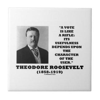 O voto de Theodore Roosevelt é como um caráter do Azulejo