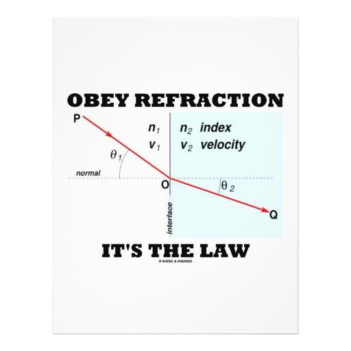 Obedeça a refracção que é a lei (a lei de Snell do Panfletos Personalizados