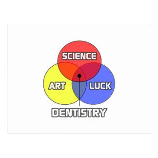 Odontologia. Sorte da arte da ciência Cartões Postais