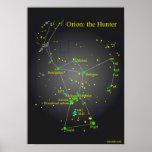 Orion a grande constelação do caçador posters