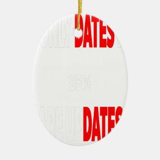 Ornamento De Cerâmica As únicas datas onde eu obtenho são actualizações