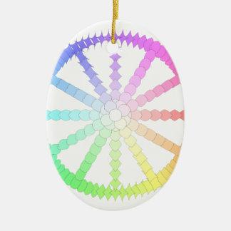 Ornamento De Cerâmica geometria da roda da evolução do polígono