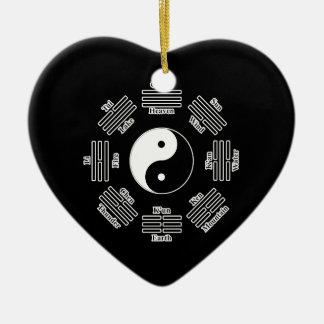 Ornamento De Cerâmica Mim ching