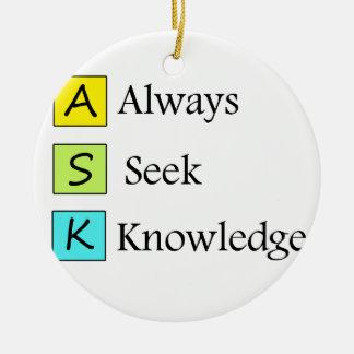 Ornamento De Cerâmica sempre um conhecimento da busca k de s