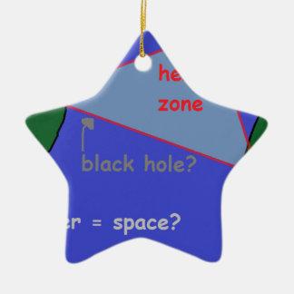 Ornamento De Cerâmica Triângulo de Bermuda: a teoria